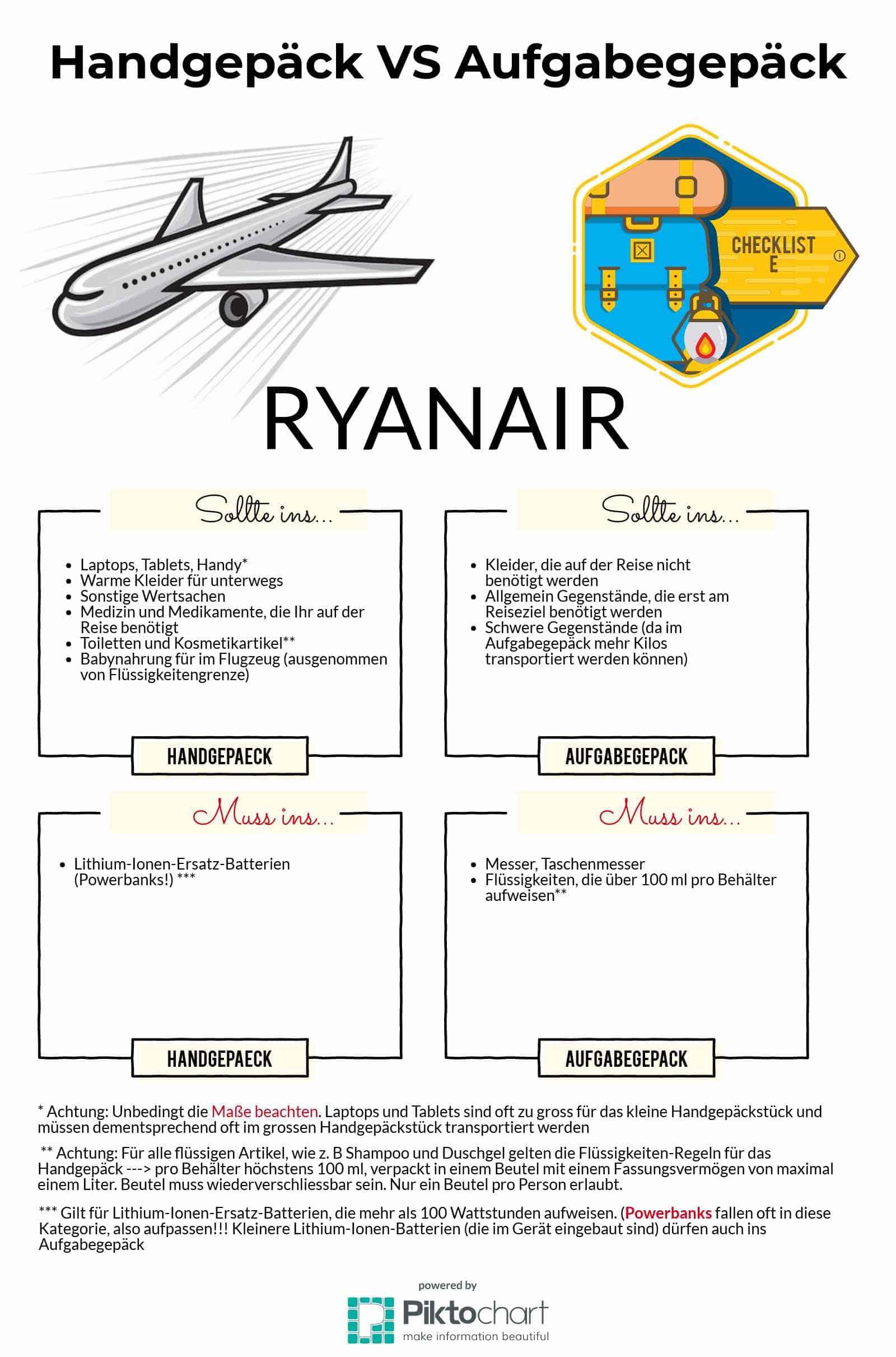 Ryanair gepäck maße 2019
