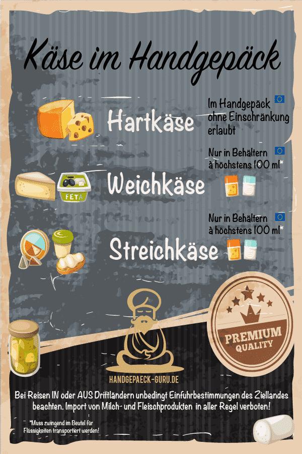 Käse im Handgepäck Infografik