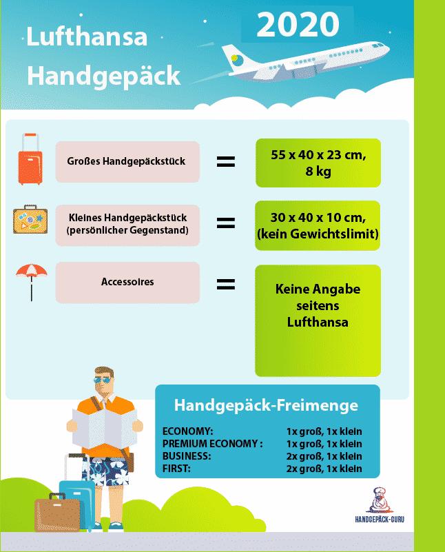 Lufthansa Handgepäck-Regeln 2020