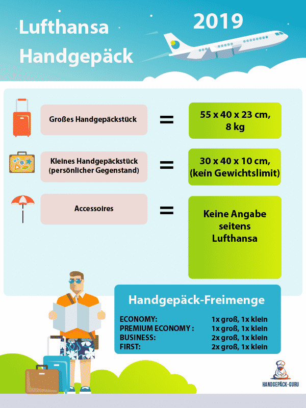 Lufthansa Handgepäck