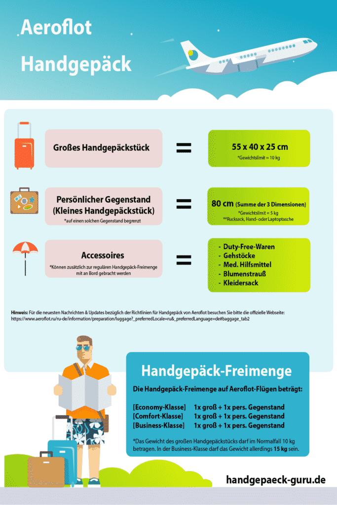 Aeroflot Handgepäck Infografik