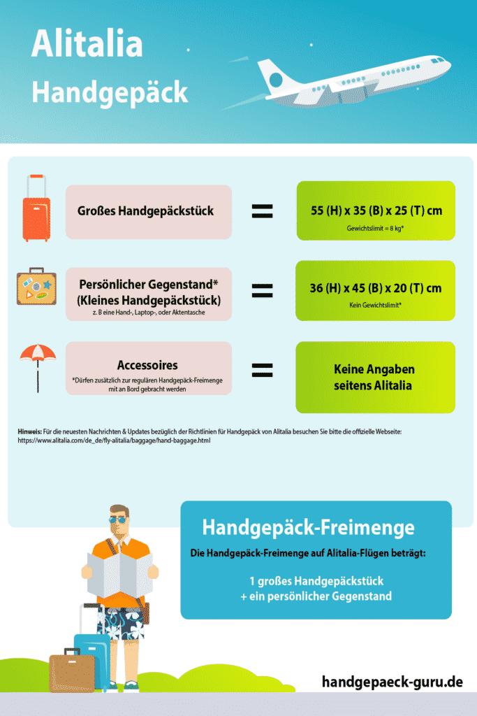 Alitalia Handgepäck Infografik