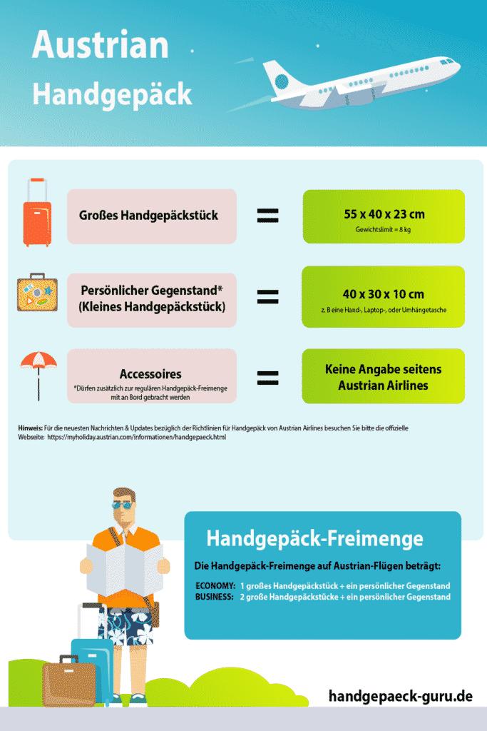 Austrian Handgepäck Infografik