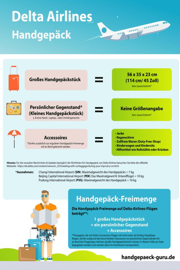 Delta Airlines Handgepäck Infografik