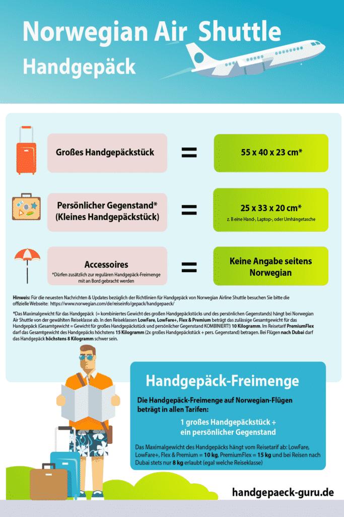 Norwegian Air Shuttle Handgepäck-Regeln Infografik