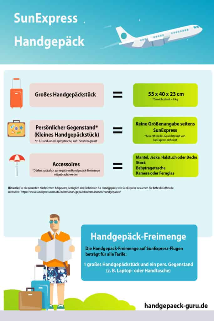 SunExpress Handgepäck Infografik