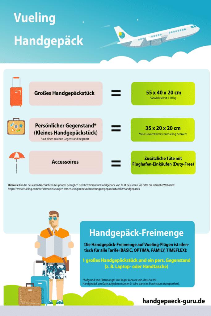 Vueling Handgepäck Infografik